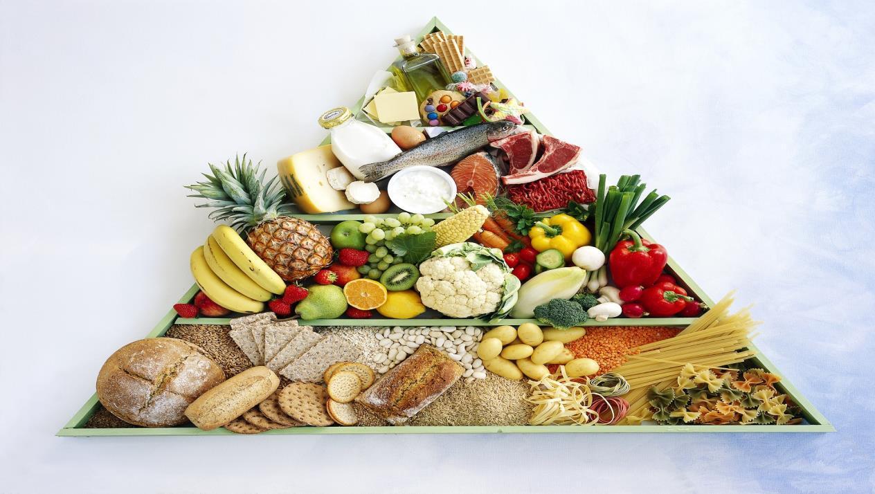 النظام الغذائى قبل العملية